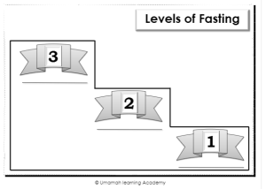 Levels of Fasting fill in